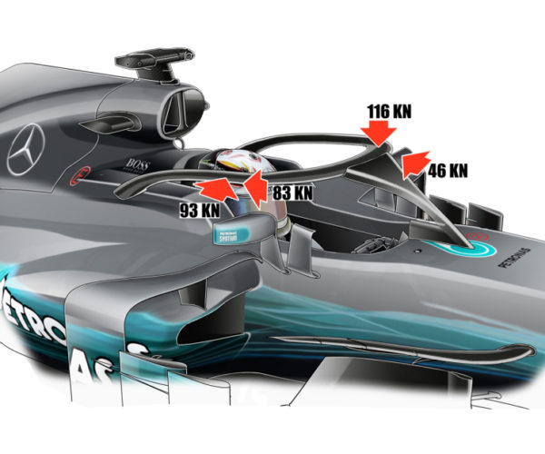 F1 Racing Rules
