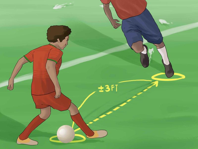 Famous Soccer Tricks